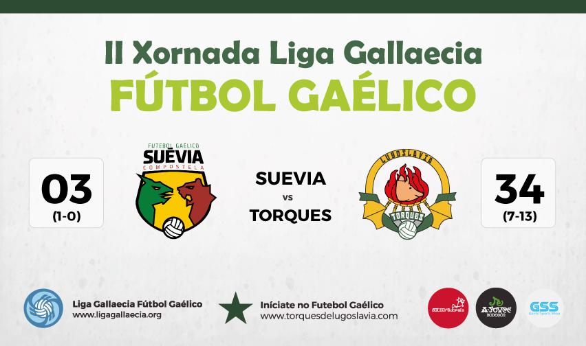 Liga Gallaecia 2018
